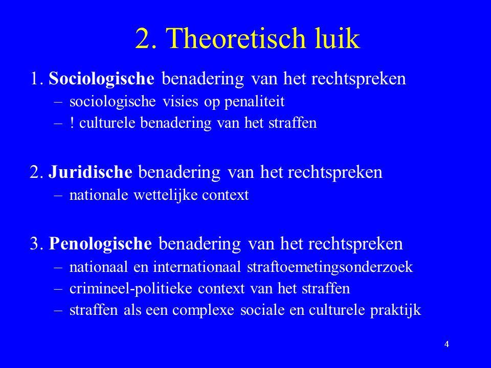 4 2.Theoretisch luik 1.
