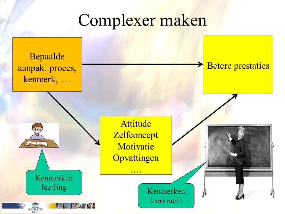 Bepaalde aanpak, proces, kenmerk, … Attitude Zelfconcept Motivatie Opvattingen …. Betere prestaties Complexer maken Kenmerken leerling Kenmerken leerk