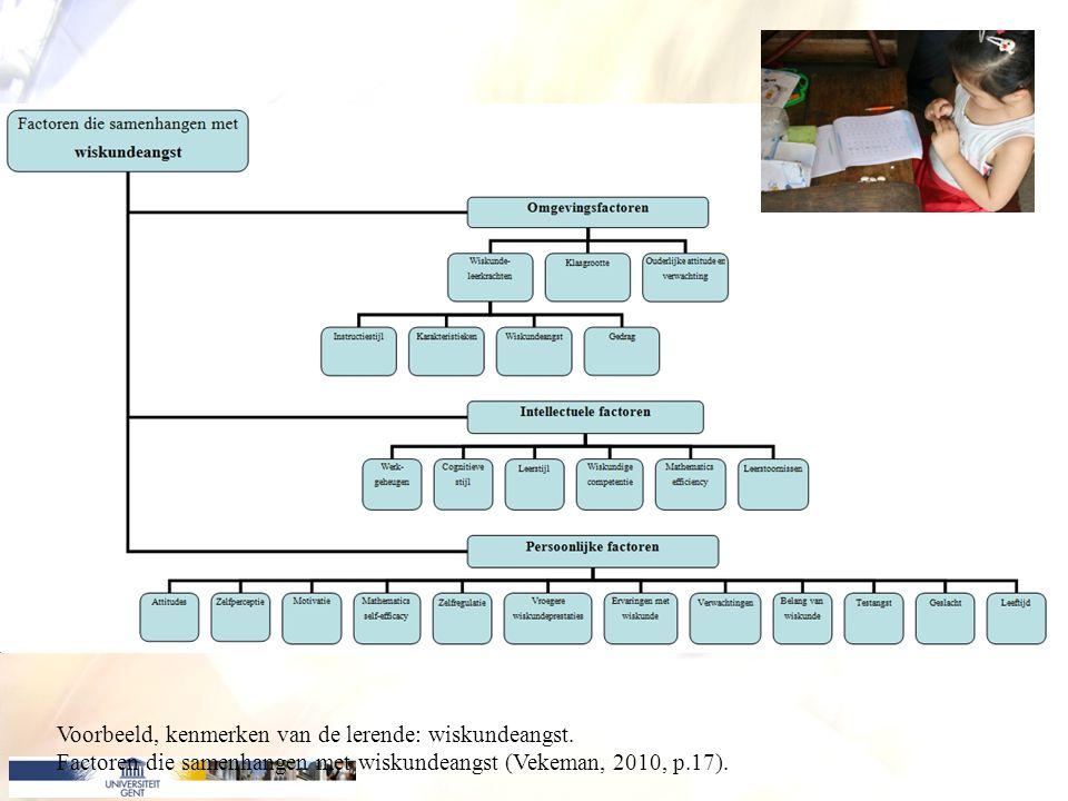 Voorbeeld, kenmerken van de lerende: wiskundeangst. Factoren die samenhangen met wiskundeangst (Vekeman, 2010, p.17).