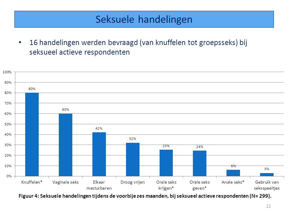 16 handelingen werden bevraagd (van knuffelen tot groepsseks) bij seksueel actieve respondenten 22 Seksuele handelingen Figuur 4: Seksuele handelingen tijdens de voorbije zes maanden, bij seksueel actieve respondenten (N= 299).