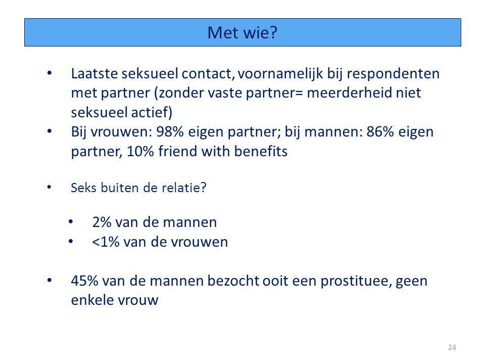 Laatste seksueel contact, voornamelijk bij respondenten met partner (zonder vaste partner= meerderheid niet seksueel actief) Bij vrouwen: 98% eigen partner; bij mannen: 86% eigen partner, 10% friend with benefits Seks buiten de relatie.