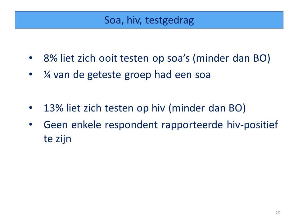 8% liet zich ooit testen op soa's (minder dan BO) ¼ van de geteste groep had een soa 13% liet zich testen op hiv (minder dan BO) Geen enkele respondent rapporteerde hiv-positief te zijn 29 Soa, hiv, testgedrag