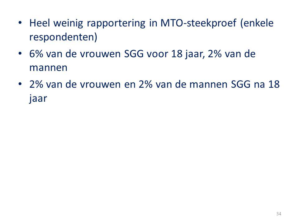 Heel weinig rapportering in MTO-steekproef (enkele respondenten) 6% van de vrouwen SGG voor 18 jaar, 2% van de mannen 2% van de vrouwen en 2% van de mannen SGG na 18 jaar 34