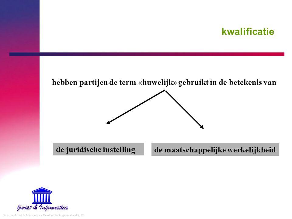 kwalificatie hebben partijen de term «huwelijk» gebruikt in de betekenis van de juridische instelling de maatschappelijke werkelijkheid