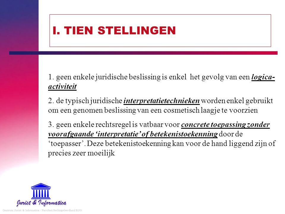 I. TIEN STELLINGEN 1.