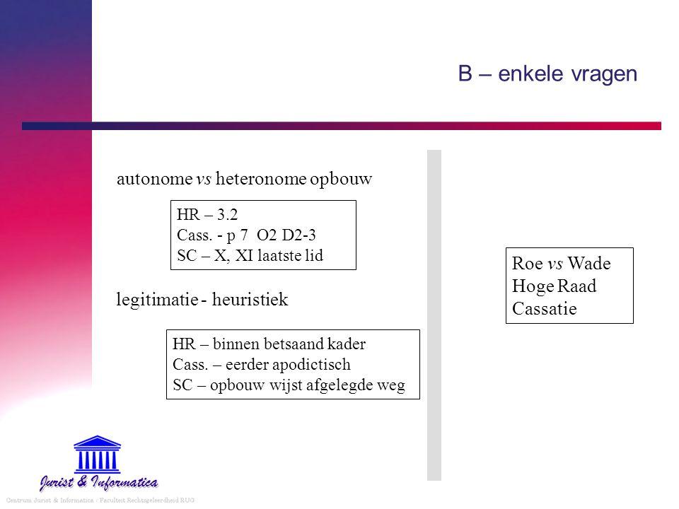 B – enkele vragen Roe vs Wade Hoge Raad Cassatie legitimatie - heuristiek HR – binnen betsaand kader Cass.
