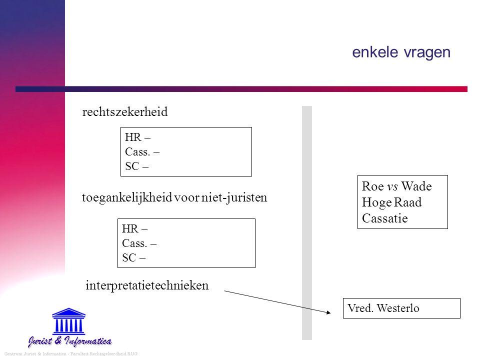 enkele vragen Roe vs Wade Hoge Raad Cassatie interpretatietechnieken HR – Cass.