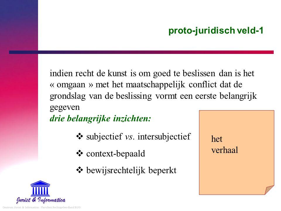proto-juridisch veld-1 indien recht de kunst is om goed te beslissen dan is het « omgaan » met het maatschappelijk conflict dat de grondslag van de beslissing vormt een eerste belangrijk gegeven drie belangrijke inzichten:  subjectief vs.