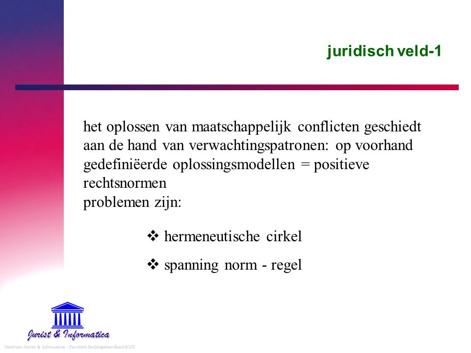 juridisch veld-1 het oplossen van maatschappelijk conflicten geschiedt aan de hand van verwachtingspatronen: op voorhand gedefiniëerde oplossingsmodellen = positieve rechtsnormen problemen zijn:  hermeneutische cirkel  spanning norm - regel