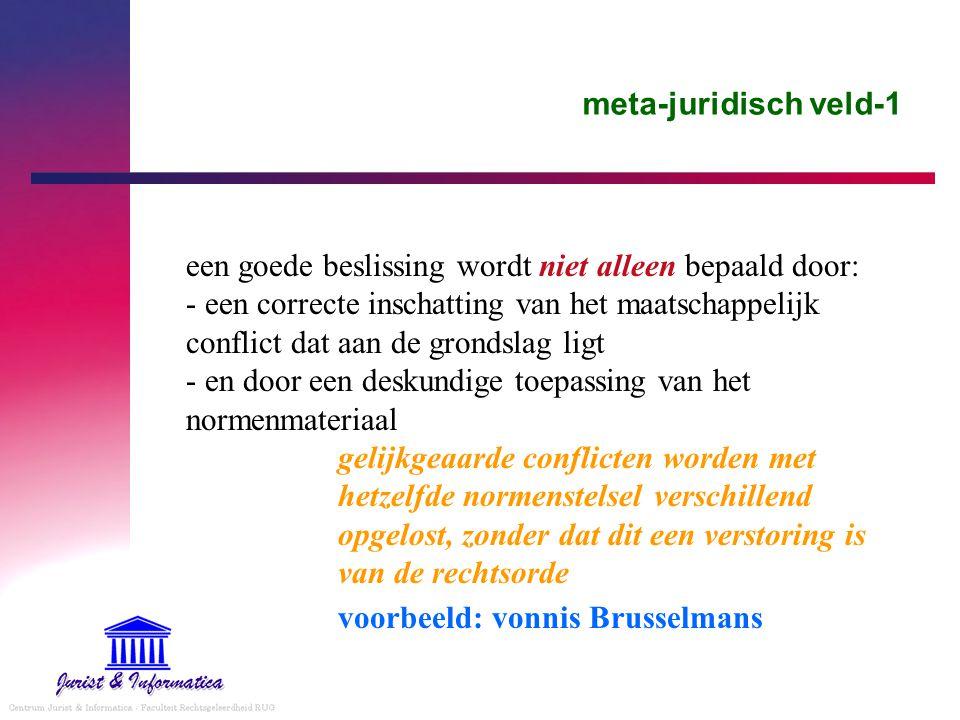 meta-juridisch veld-1 een goede beslissing wordt niet alleen bepaald door: - een correcte inschatting van het maatschappelijk conflict dat aan de grondslag ligt - en door een deskundige toepassing van het normenmateriaal gelijkgeaarde conflicten worden met hetzelfde normenstelsel verschillend opgelost, zonder dat dit een verstoring is van de rechtsorde voorbeeld: vonnis Brusselmans