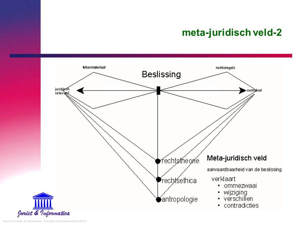 meta-juridisch veld-2
