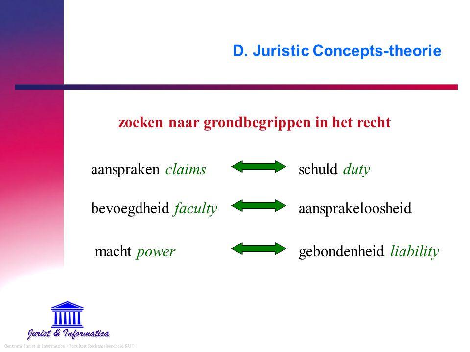 D. Juristic Concepts-theorie zoeken naar grondbegrippen in het recht aanspraken claimsschuld duty bevoegdheid facultyaansprakeloosheid macht powergebo