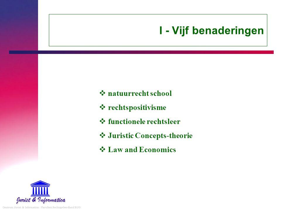 I - Vijf benaderingen  natuurrecht school  rechtspositivisme  functionele rechtsleer  Juristic Concepts-theorie  Law and Economics