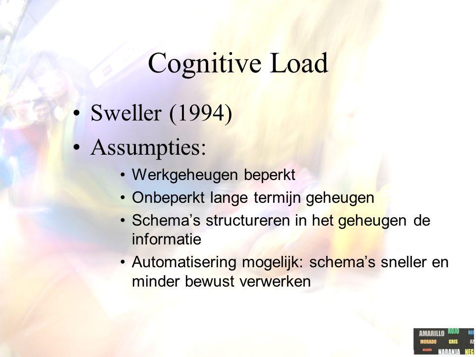 Cognitive Load Sweller (1994) Assumpties: Werkgeheugen beperkt Onbeperkt lange termijn geheugen Schema's structureren in het geheugen de informatie Automatisering mogelijk: schema's sneller en minder bewust verwerken