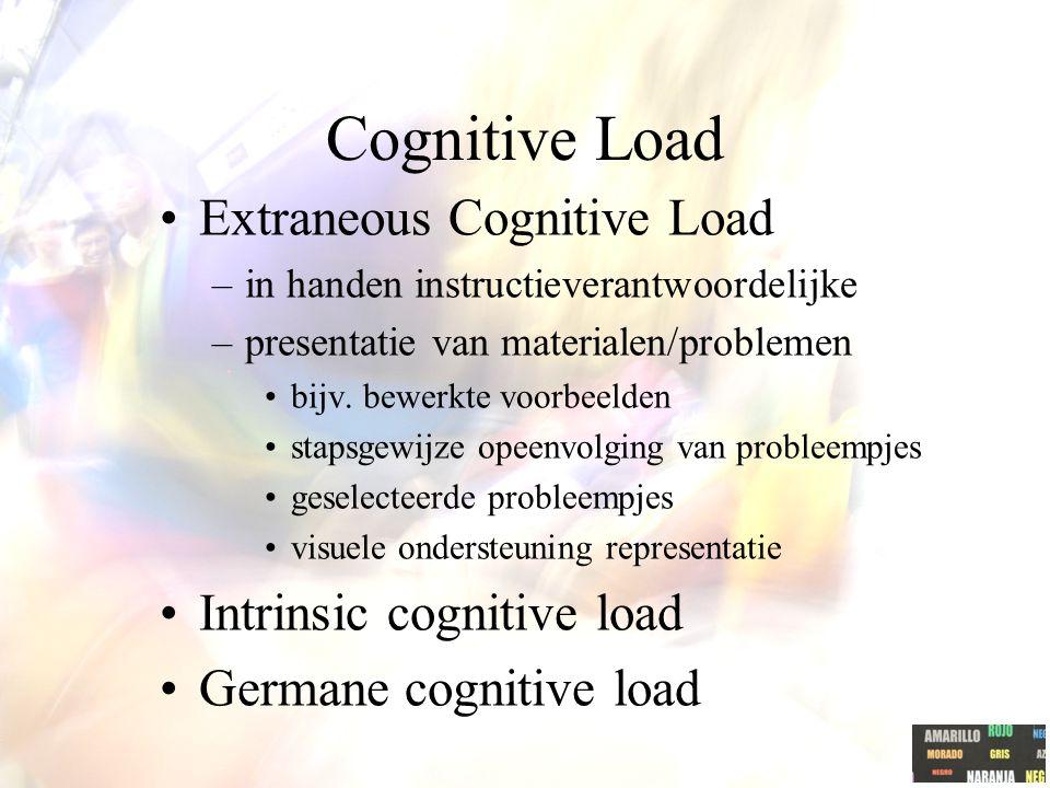 Cognitive Load Extraneous Cognitive Load –in handen instructieverantwoordelijke –presentatie van materialen/problemen bijv. bewerkte voorbeelden staps