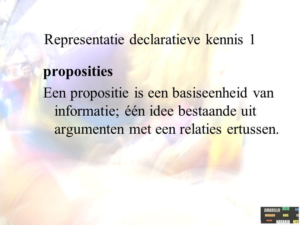 Representatie declaratieve kennis 1 proposities Een propositie is een basiseenheid van informatie; één idee bestaande uit argumenten met een relaties ertussen.