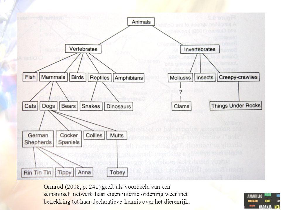 Ormrod (2008, p. 241) geeft als voorbeeld van een semantisch netwerk haar eigen interne ordening weer met betrekking tot haar declaratieve kennis over