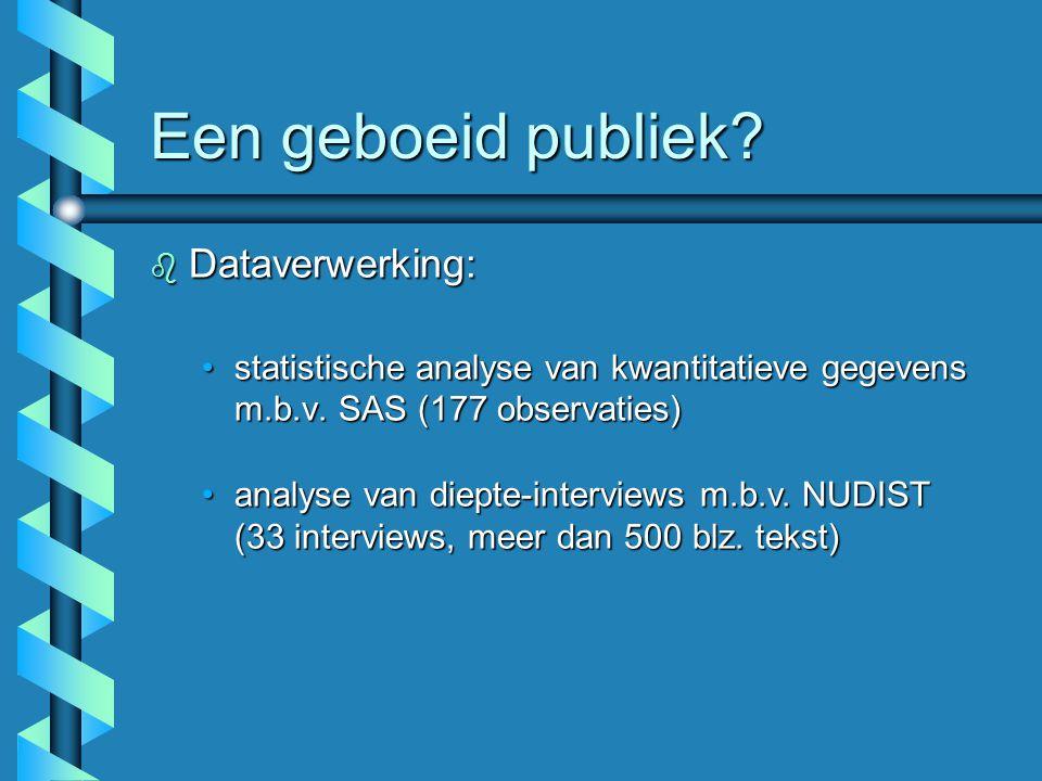 Een geboeid publiek? b Dataverwerking: statistische analyse van kwantitatieve gegevens m.b.v. SAS (177 observaties)statistische analyse van kwantitati