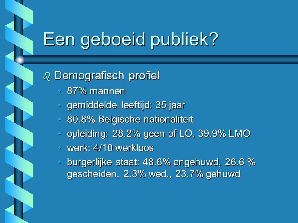Een geboeid publiek? b Demografisch profiel 87% mannen87% mannen gemiddelde leeftijd: 35 jaargemiddelde leeftijd: 35 jaar 80.8% Belgische nationalitei