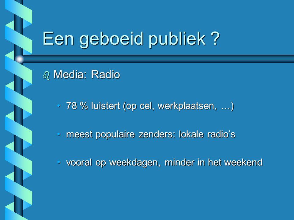 Een geboeid publiek ? b Media: Radio 78 % luistert (op cel, werkplaatsen, …)78 % luistert (op cel, werkplaatsen, …) meest populaire zenders: lokale ra