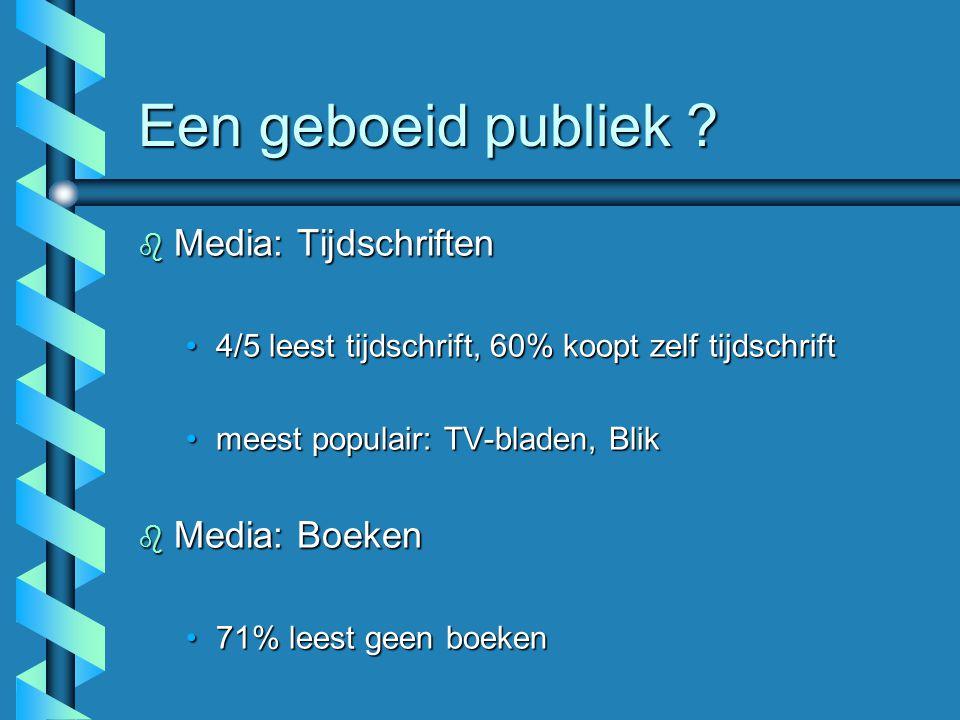 Een geboeid publiek ? b Media: Tijdschriften 4/5 leest tijdschrift, 60% koopt zelf tijdschrift4/5 leest tijdschrift, 60% koopt zelf tijdschrift meest