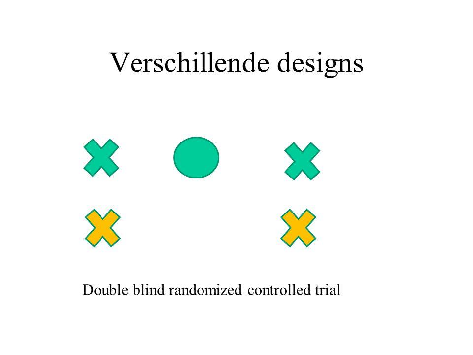 Verschillende designs Double blind randomized controlled trial