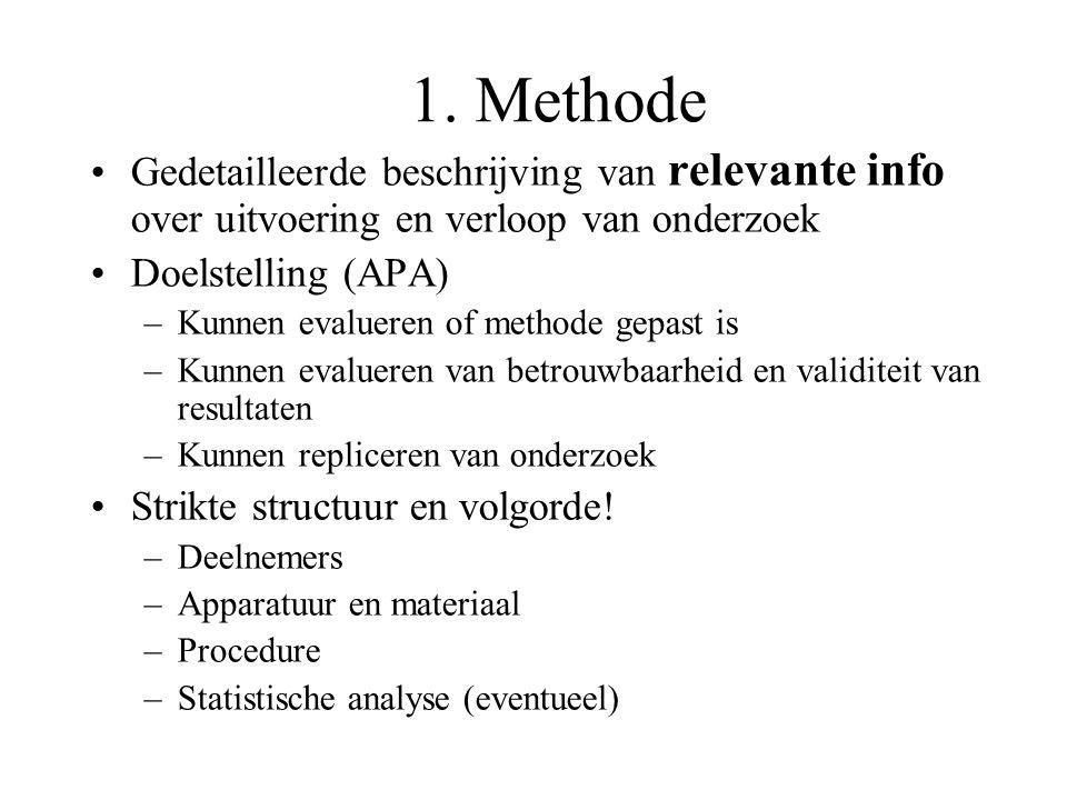 Lichamelijk en psychisch welbevinden werden gemeten door de Nederlandstalige versie van de MOS 36-Item Short Form Health Survey (MOS SF-36, Ware & Sherbourne, 1992).