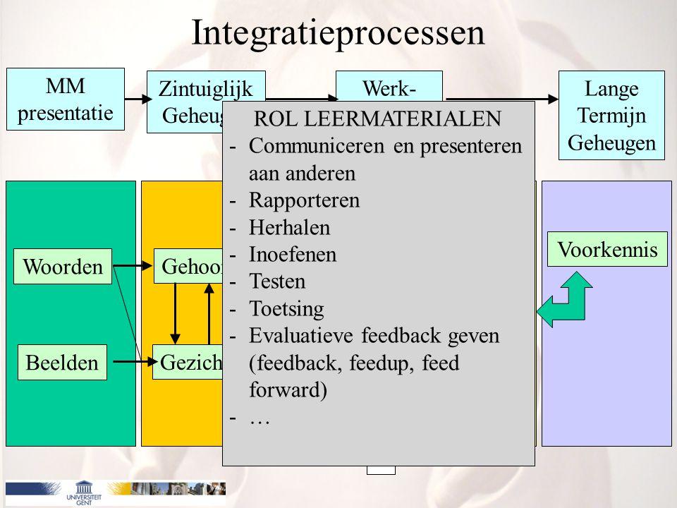 MM presentatie Zintuiglijk Geheugen Werk- Geheugen Lange Termijn Geheugen Woorden Beelden Gehoor Gezicht Geluid Beeld Verbaal Model Visueel Model Voorkennis Integratie Organisatie Integratieprocessen ROL LEERMATERIALEN -Communiceren en presenteren aan anderen -Rapporteren -Herhalen -Inoefenen -Testen -Toetsing -Evaluatieve feedback geven (feedback, feedup, feed forward) -…