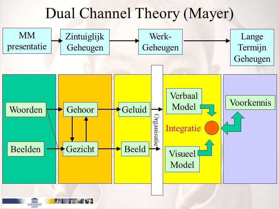 MM presentatie Zintuiglijk Geheugen Werk- Geheugen Lange Termijn Geheugen Woorden Beelden Gehoor Gezicht Geluid Beeld Verbaal Model Visueel Model Voorkennis Integratie Organisatie Dual Channel Theory (Mayer)