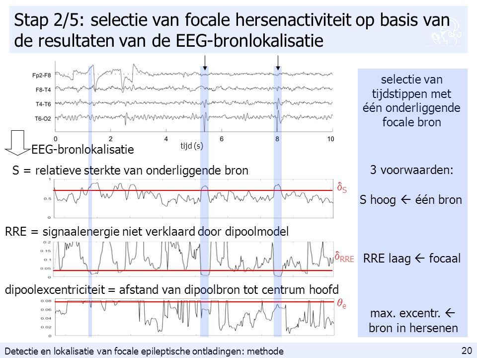20 Stap 2/5: selectie van focale hersenactiviteit op basis van de resultaten van de EEG-bronlokalisatie tijd (s) selectie van tijdstippen met één onderliggende focale bron S = relatieve sterkte van onderliggende bron RRE = signaalenergie niet verklaard door dipoolmodel dipoolexcentriciteit = afstand van dipoolbron tot centrum hoofd  RRE SS EEG-bronlokalisatie ee S hoog  één bron RRE laag  focaal max.