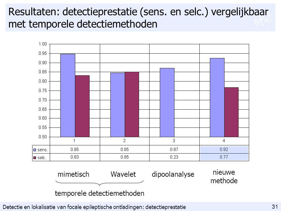 31 Resultaten: detectieprestatie (sens.