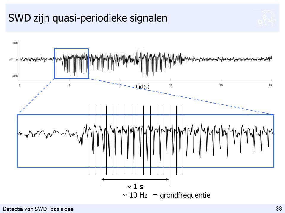 33 SWD zijn quasi-periodieke signalen tijd (s) ~ 1 s ~ 10 Hz = grondfrequentie Detectie van SWD: basisidee