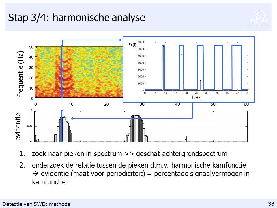38 1.zoek naar pieken in spectrum >> geschat achtergrondspectrum 2.onderzoek de relatie tussen de pieken d.m.v.