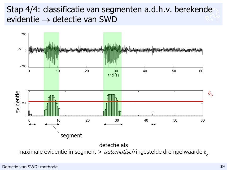 39 Stap 4/4: classificatie van segmenten a.d.h.v. berekende evidentie  detectie van SWD tijd (s) evidentie segment  detectie als maximale evident