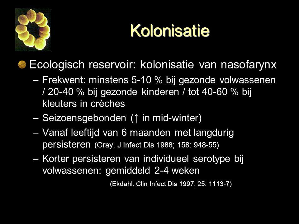 Kolonisatie Ecologisch reservoir: kolonisatie van nasofarynx –Frekwent: minstens 5-10 % bij gezonde volwassenen / 20-40 % bij gezonde kinderen / tot 4