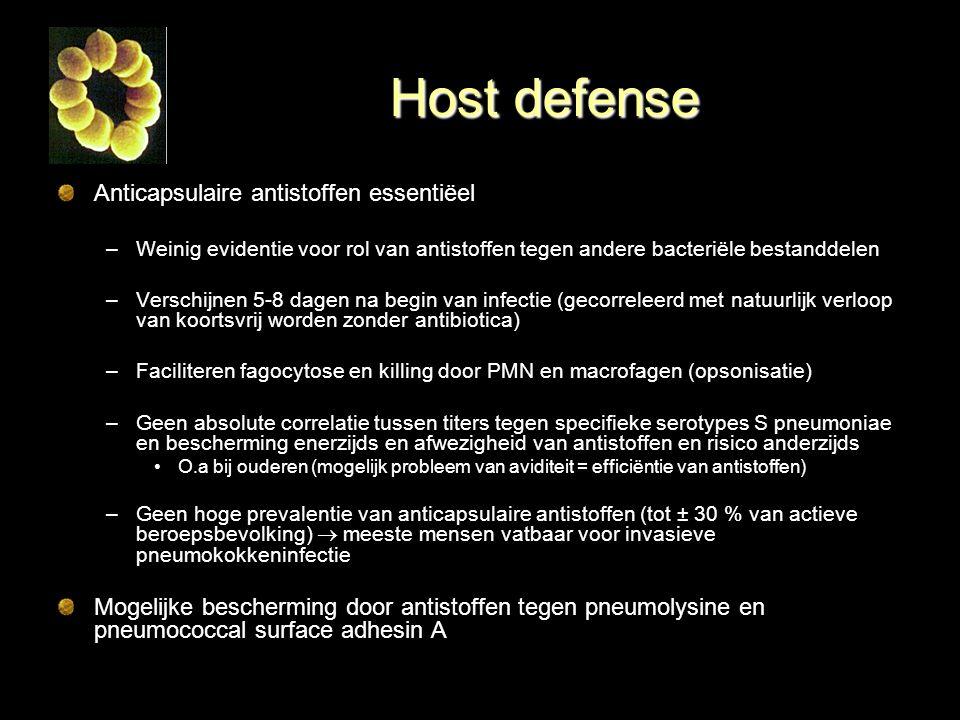 Host defense Anticapsulaire antistoffen essentiëel –Weinig evidentie voor rol van antistoffen tegen andere bacteriële bestanddelen –Verschijnen 5-8 da