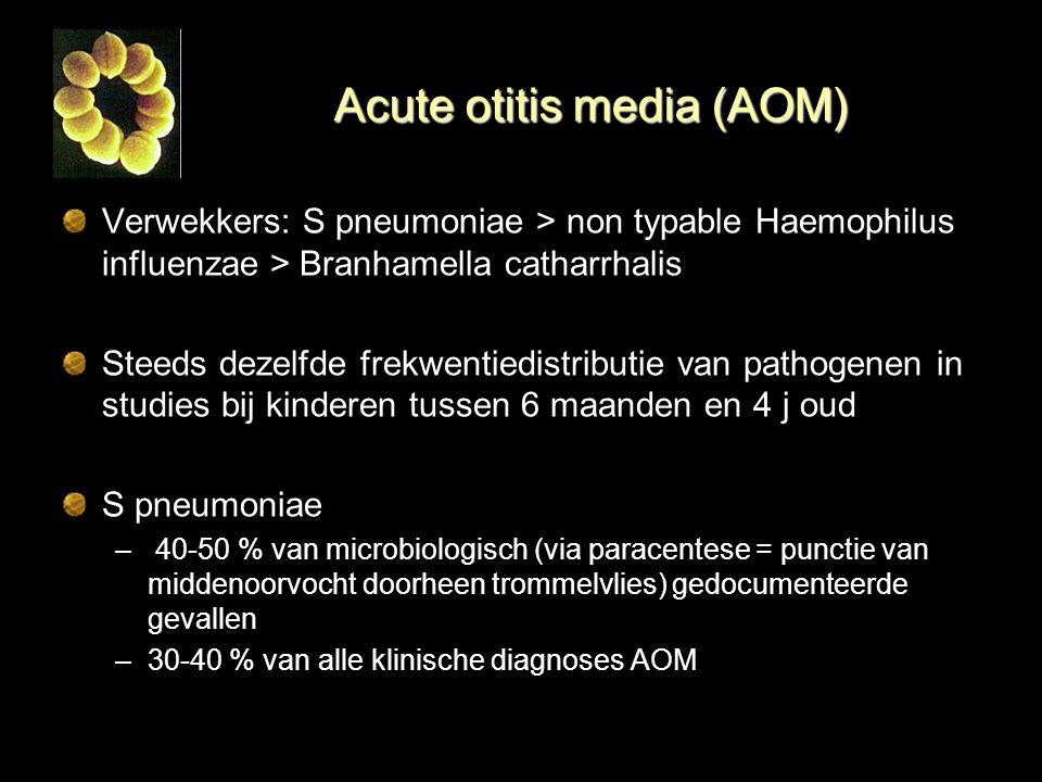 Acute otitis media (AOM) Verwekkers: S pneumoniae > non typable Haemophilus influenzae > Branhamella catharrhalis Steeds dezelfde frekwentiedistributi