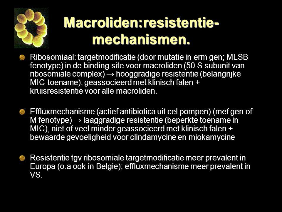 Macroliden:resistentie- mechanismen. Ribosomiaal: targetmodificatie (door mutatie in erm gen; MLSB fenotype) in de binding site voor macroliden (50 S