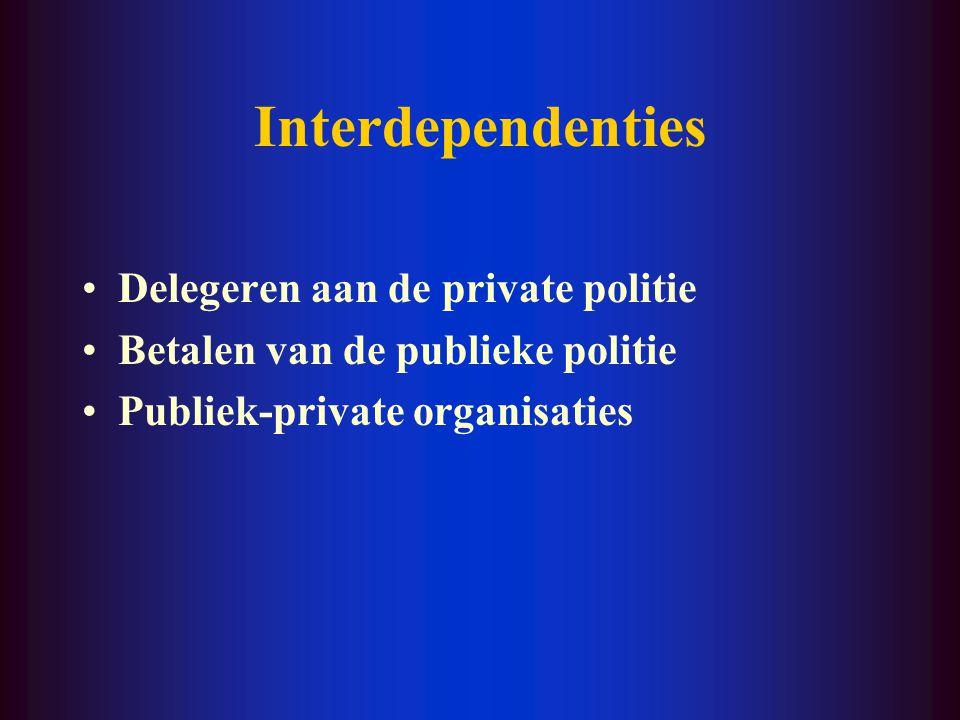 Theoretisch kader Organisatorische netwerken Publiek-private samenwerking Persoonlijke netwerken