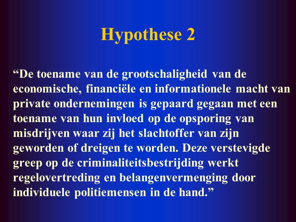 """Hypothese 1 """"Het gebrek aan een juridisch kader of de latente gevolgen van bestaande regels die geen rekening houden met de realiteit van interagerend"""