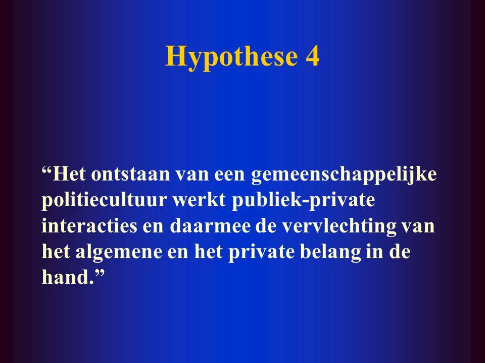 """Hypothese 3 """"De aard van het socialisatieproces van politiemensen bepaalt hun normbesef. In de mate waarin dit socialisatieproces minder voeling heeft"""