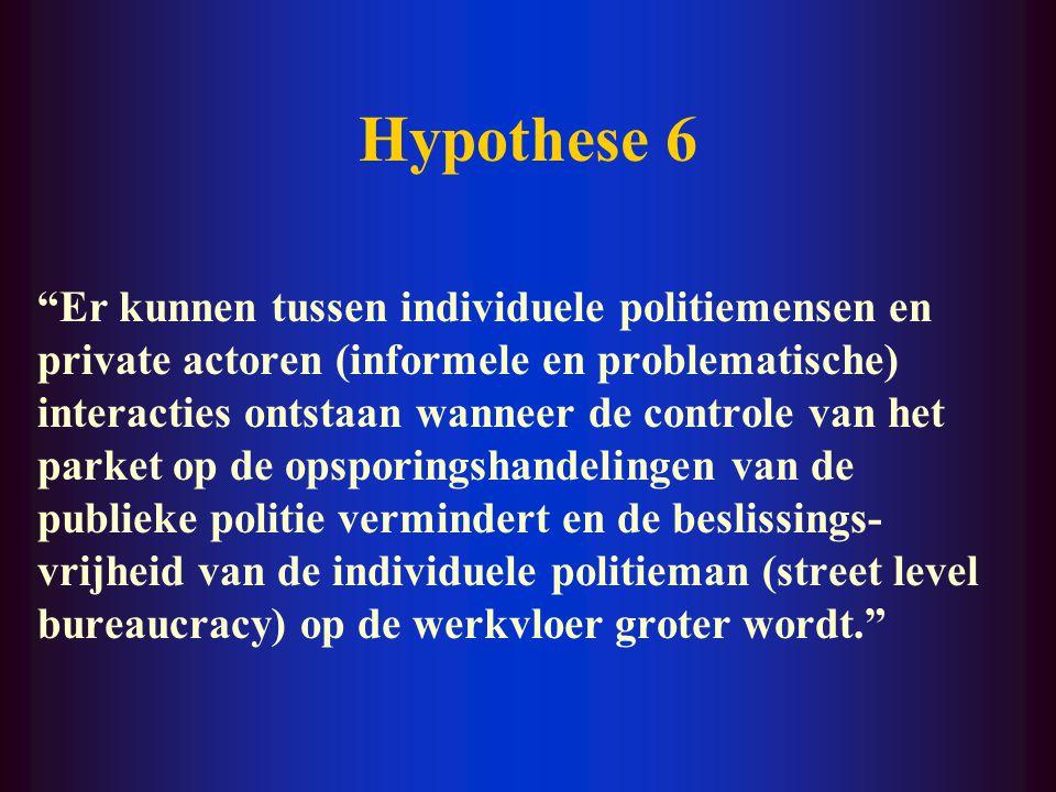 Hypothese 5 Er kunnen tussen individuele politiemensen en private actoren (informele en problematische) interacties ontstaan wanneer de publieke politie in de samenleving een zekere zelfstandigheid verwerft bij het stellen van prioriteiten inzake opsporing.