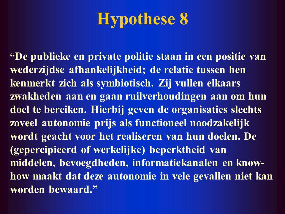 """Hypothese 7 """"De in- en externe concurrentie en de individuele drang om te scoren op de markt van de opheldering werkt -met het oog op een efficiënte m"""