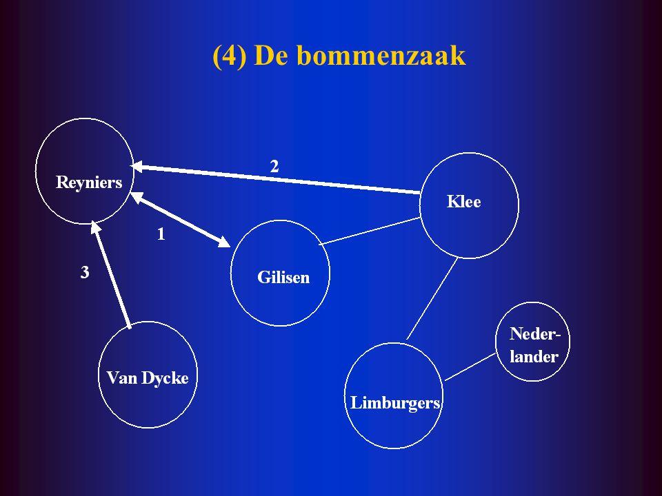 (3) De zaak-von Galen