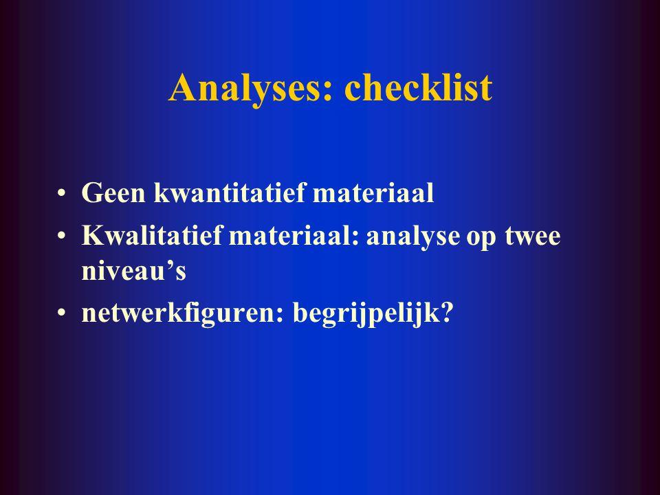 Procedures: checklist Protocol voor elk instrument? Neen - participerende observatie - interviews - inhoudsanalyse
