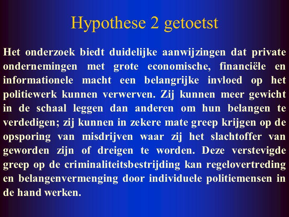 Hypothese 1 getoetst Het ontbreken van een wettelijk kader heeft ongetwijfeld bijgedragen tot het ontstaan van problematische publiek-private interact