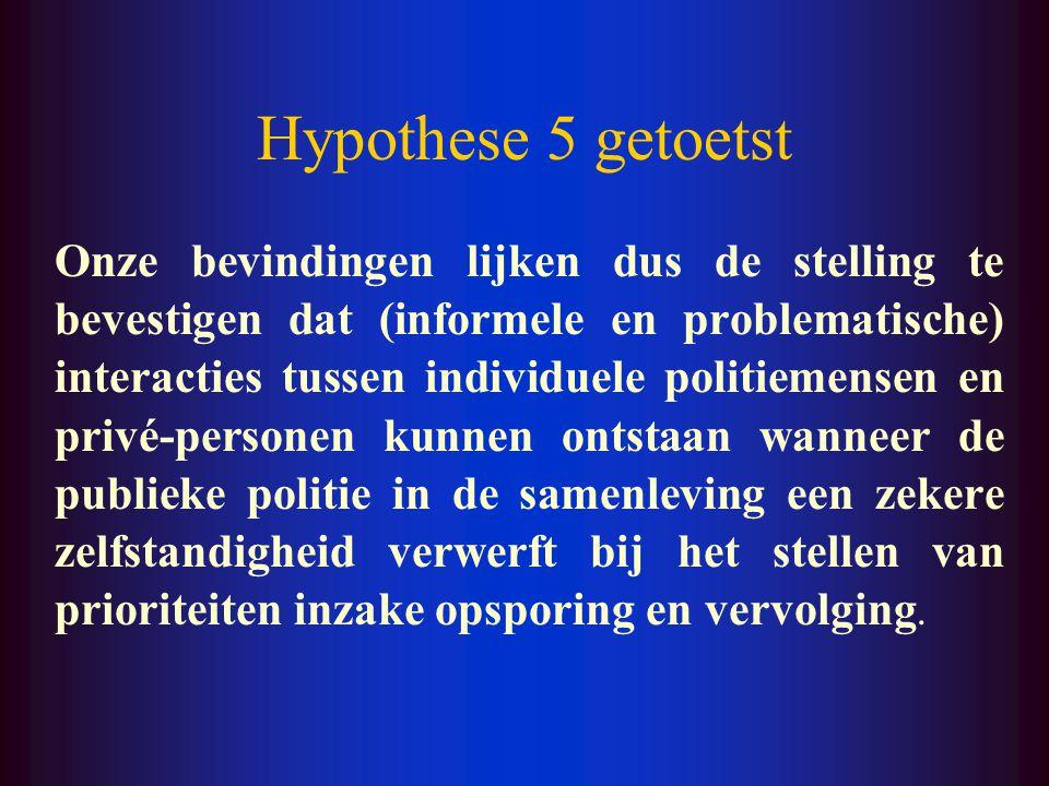 Hypothese 4 getoetst … naar buiten toe laten zij uitschijnen dat ze geen hoge dunk van de andere partij hebben, terwijl zij zich anderzijds toch tot e
