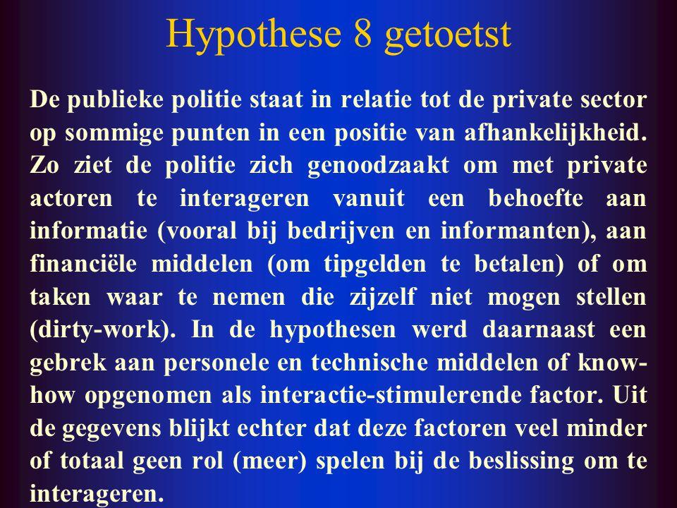 Hypothese 7 getoetst Uit de analyse van het bronnenmateriaal blijkt dat de drang om te scoren op twee manieren tot problematische publiek-private interacties kan leiden.