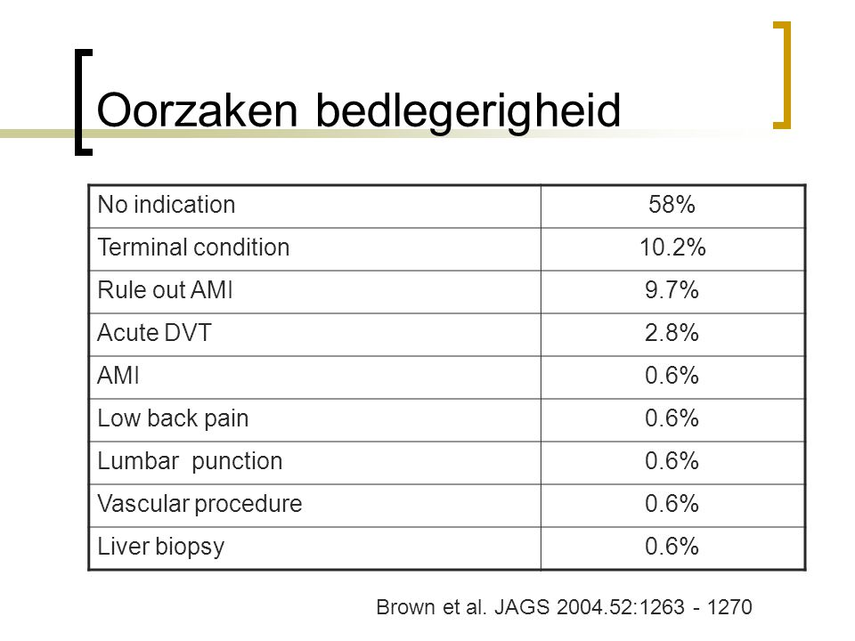 Oorzaken bedlegerigheid No indication58% Terminal condition10.2% Rule out AMI9.7% Acute DVT2.8% AMI0.6% Low back pain0.6% Lumbar punction0.6% Vascular