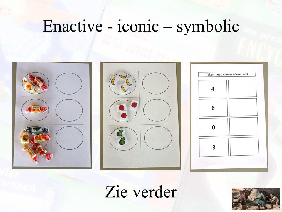 Enactive - iconic – symbolic Zie verder